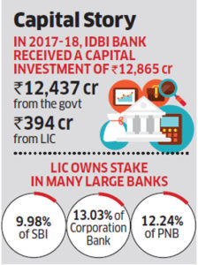 Behind LIC's plan to pull IDBI out of a banking mess