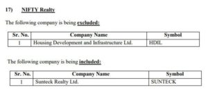Nifty Realty