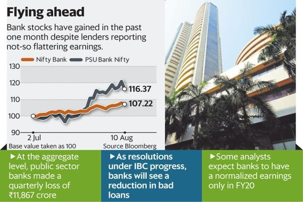 Bank Stocks are on the hike despite depressing Q1 results, Why?