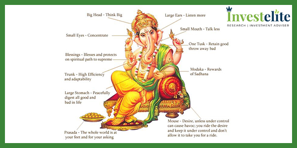 10 Stock Market Strategy that Symbolizes Lord Ganesh