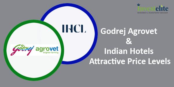 Godrej Agrovet & Indian Hotels Attractive Price Levels