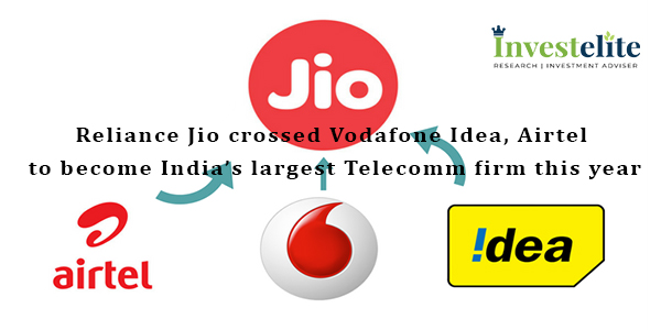 Reliance Jio crossed Vodafone Idea, Airtel to become India's largest Telecomm firm this year