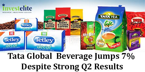 Tata Global Beverage jumps 7% despite strong Q2 results