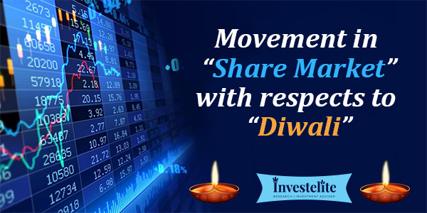 Movement in Share Market with respects to Diwali