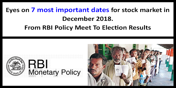 Eyes On 7 Most Important Dates For Stock Market In December 2018.(From RBI Policy Meet To Election Results).