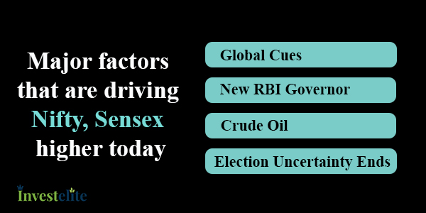 factors that are driving Nifty, Sensex higher today